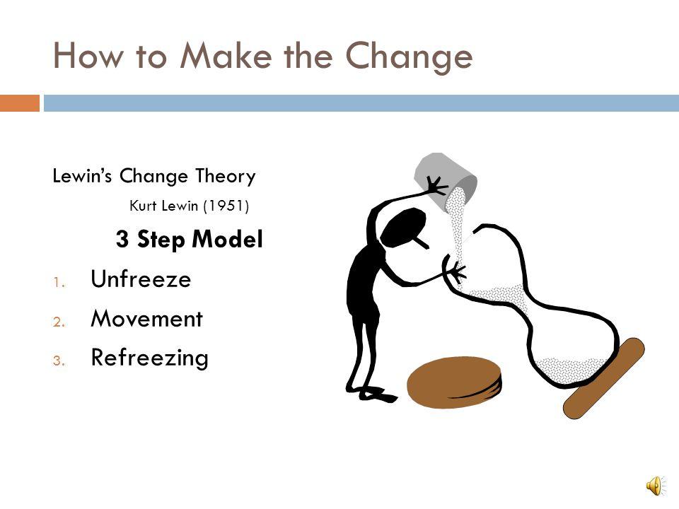 How to Make the Change Lewin's Change Theory Kurt Lewin (1951) 3 Step Model 1.
