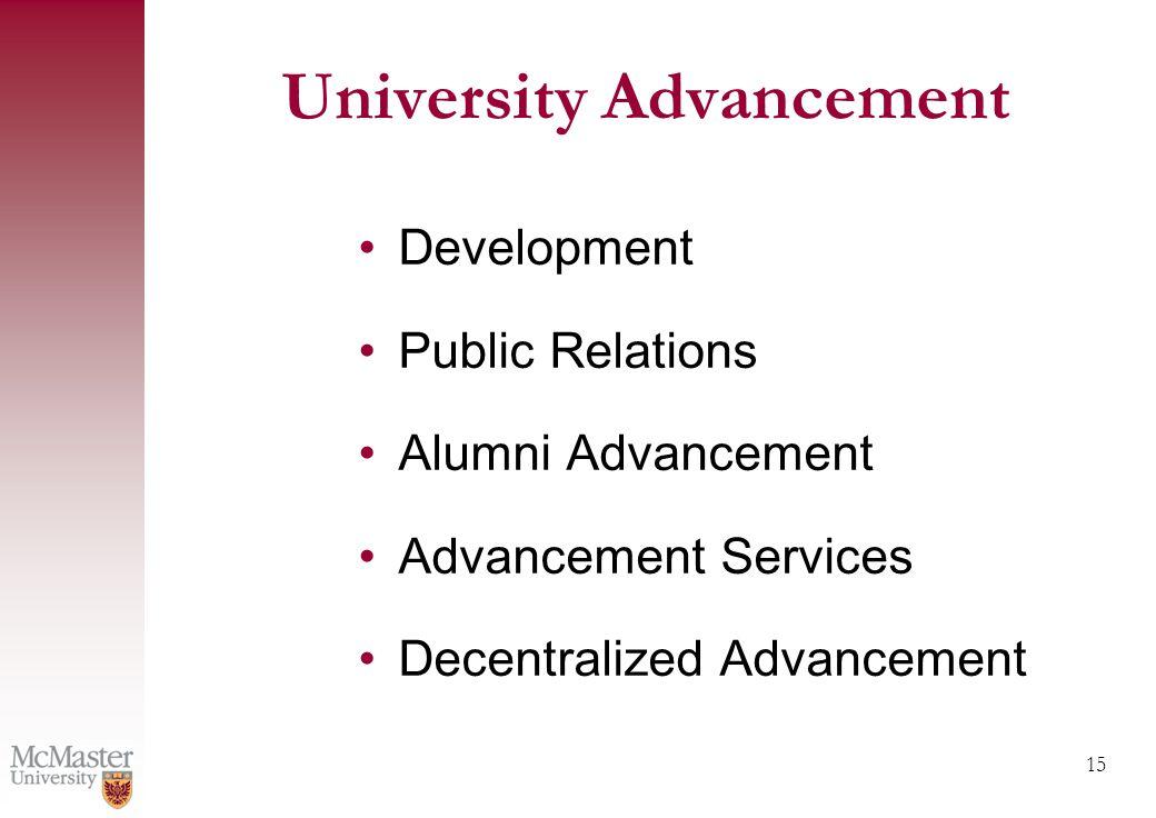 15 University Advancement Development Public Relations Alumni Advancement Advancement Services Decentralized Advancement