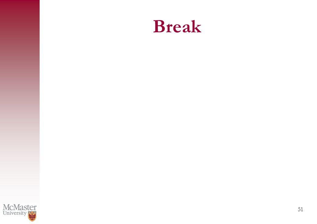 51 Break