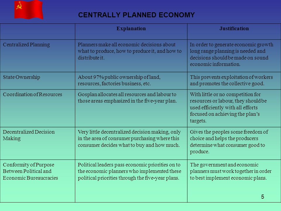 5 CENTRALLY PLANNED ECONOMY ExplanationJustification Centralized PlanningPlanners make all economic decisions about what to produce, how to produce it