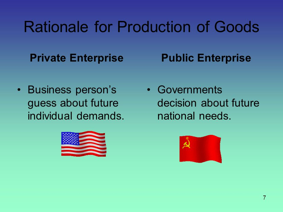 7 Rationale for Production of Goods Private Enterprise Business person's guess about future individual demands. Public Enterprise Governments decision