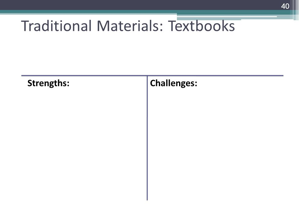 Strengths:Challenges: 40 Traditional Materials: Textbooks