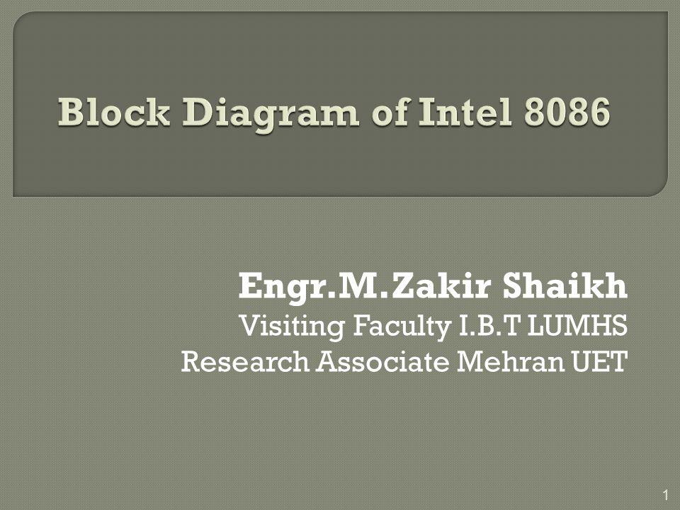 Engr.M.Zakir Shaikh Visiting Faculty I.B.T LUMHS Research Associate Mehran UET 1