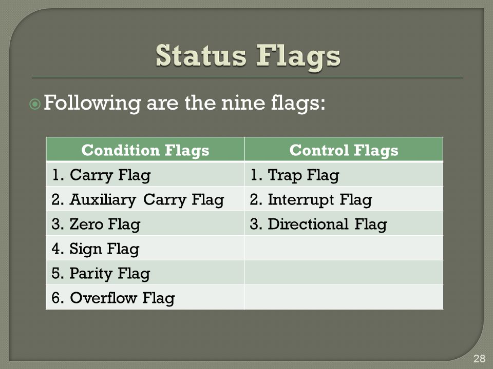  Following are the nine flags: 28 Condition FlagsControl Flags 1.Carry Flag1.Trap Flag 2.Auxiliary Carry Flag2.Interrupt Flag 3.Zero Flag3.Directional Flag 4.Sign Flag 5.Parity Flag 6.Overflow Flag