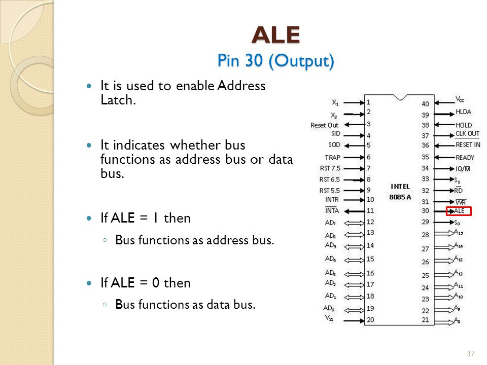 ALE Pin 30 (Output) 37 It is used to enable Address Latch.