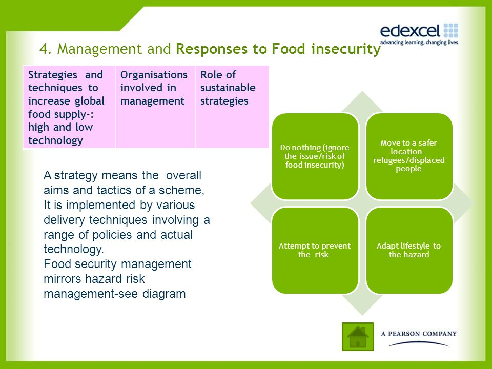 4. Management and Responses to Food insecurity Strategies and techniques to increase global food supply-: high and low technology Organisations involv