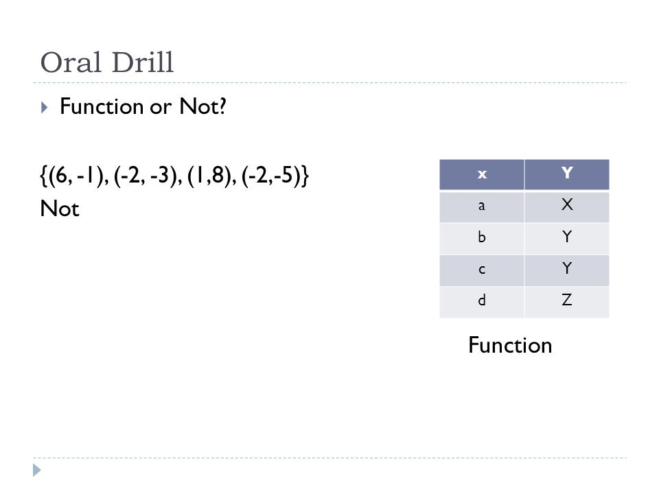 Oral Drill  Function or Not? {(6, -1), (-2, -3), (1,8), (-2,-5)} Not Function xY aX bY cY dZ