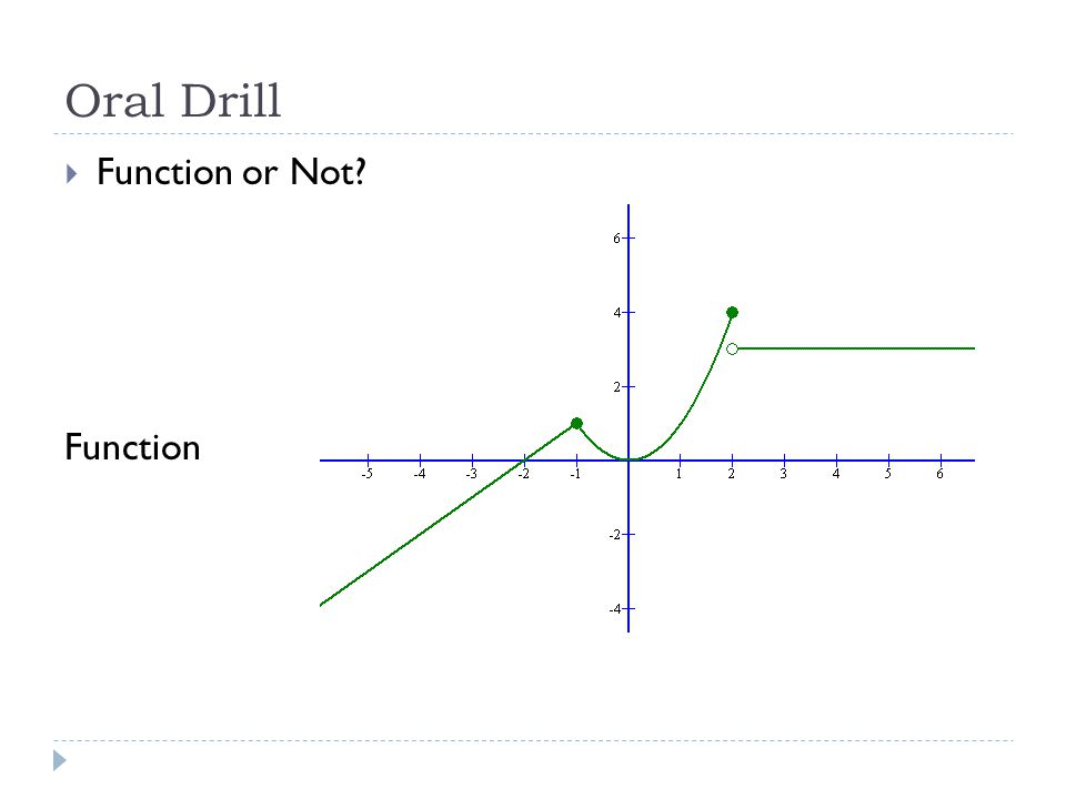 Oral Drill  Function or Not? Function