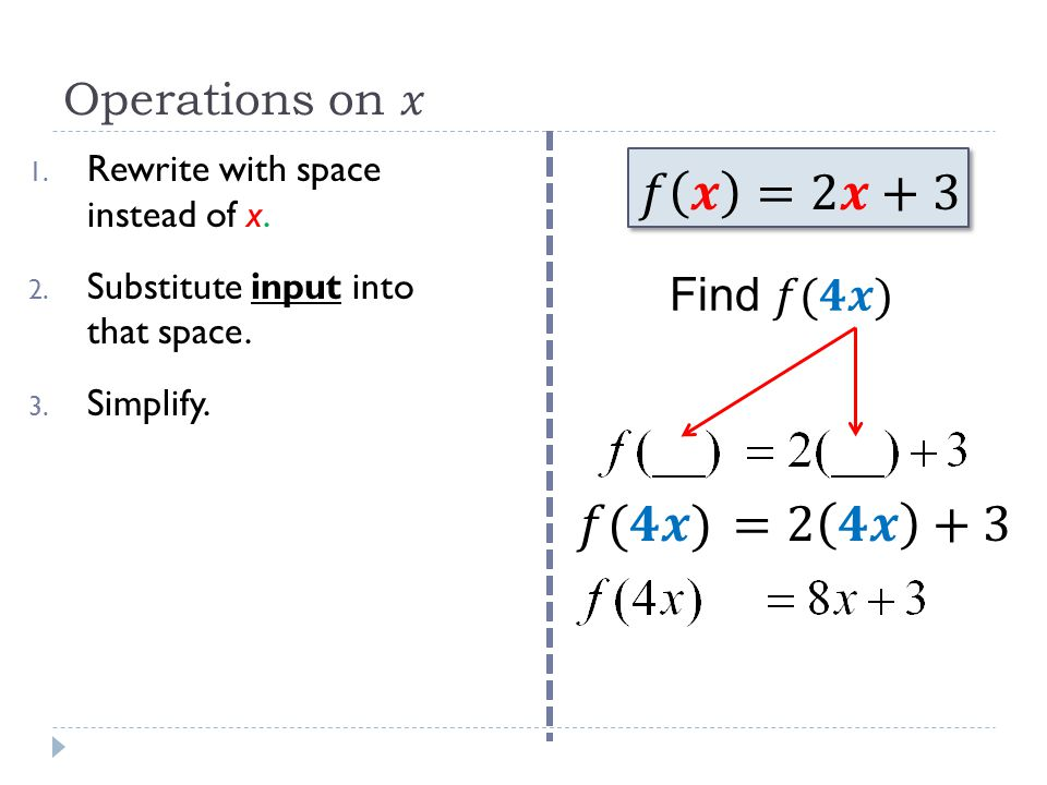 1. Rewrite with space instead of x. 2. Substitute input into that space. 3. Simplify.
