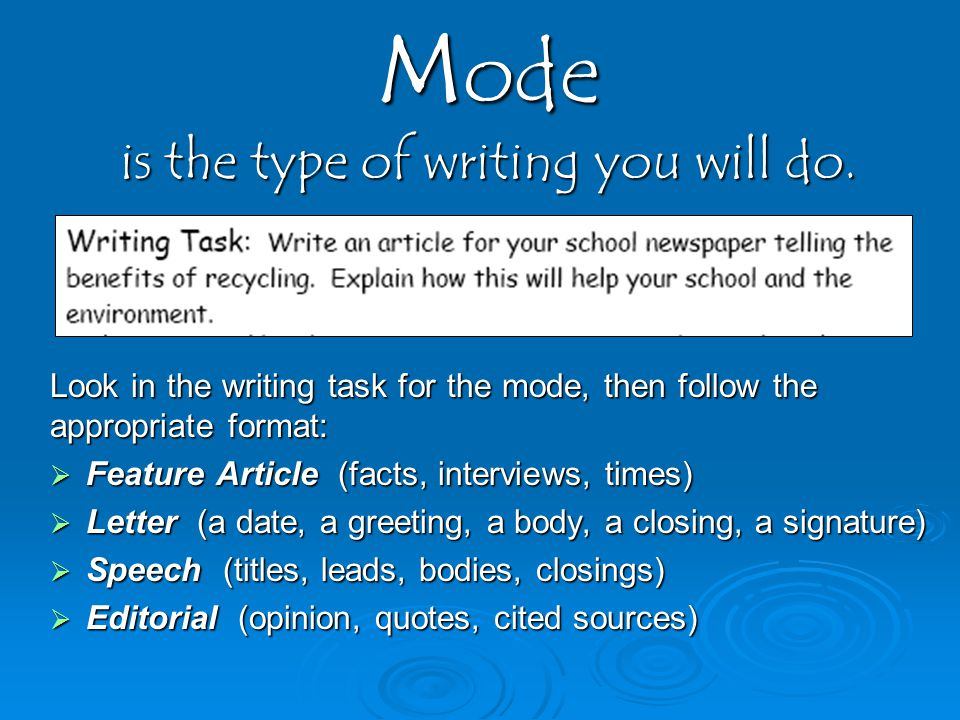 Look in the writing task for the mode, then follow the appropriate format:  Feature Article (facts, interviews, times)  Letter (a date, a greeting, a body, a closing, a signature)  Speech (titles, leads, bodies, closings)  Editorial (opinion, quotes, cited sources) M ode is the type of writing you will do.