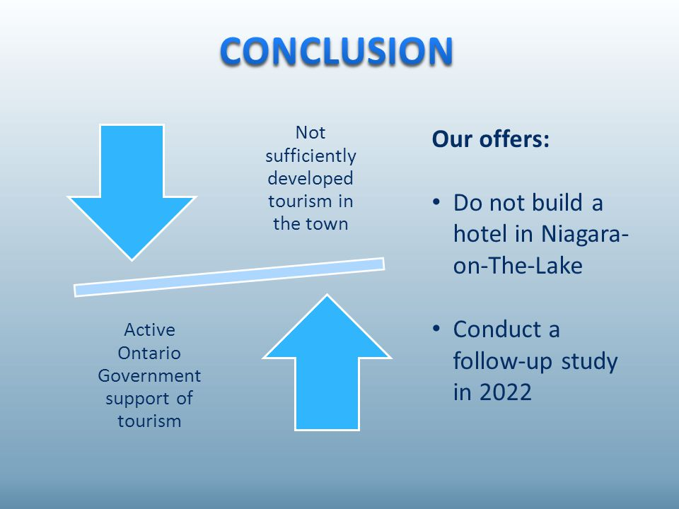 Not sufficiently developed tourism in the town Active Ontario Government support of tourism Our offers: Do not build a hotel in Niagara- on-The-Lake Conduct a follow-up study in 2022