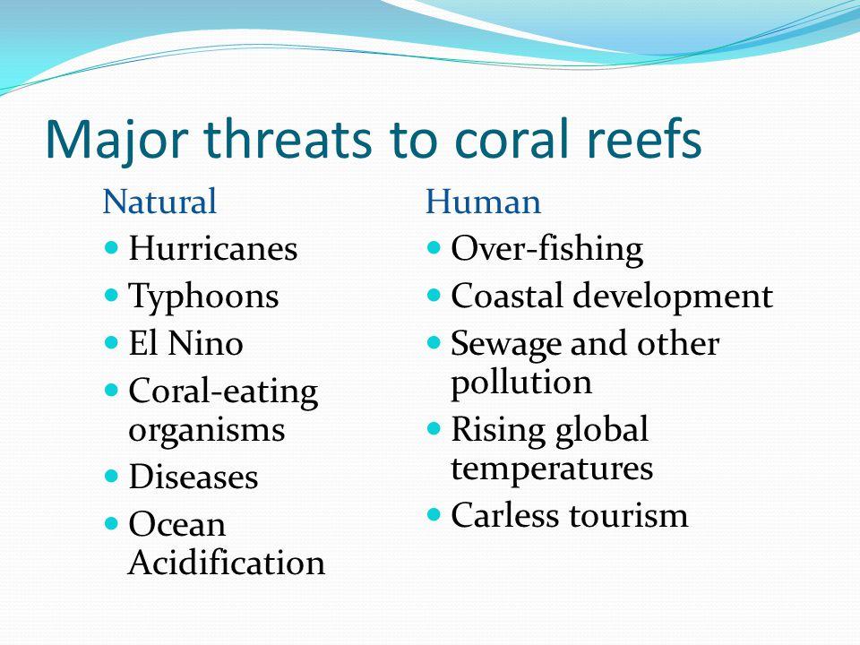 Major threats to coral reefs Natural Hurricanes Typhoons El Nino Coral-eating organisms Diseases Ocean Acidification Human Over-fishing Coastal develo