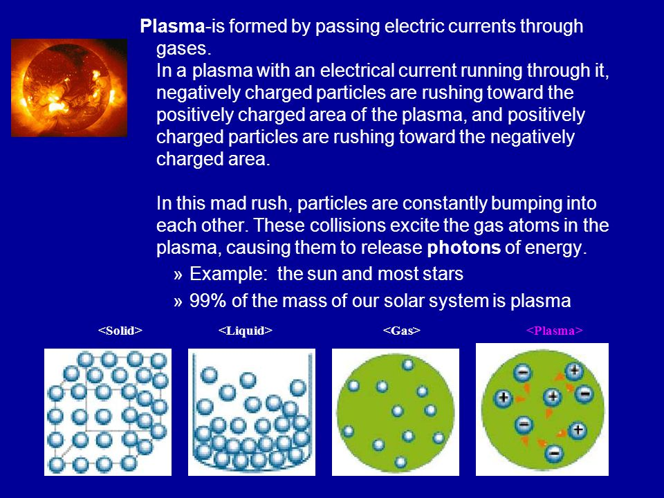 Plasma-is formed by passing electric currents through gases. In a plasma with an electrical current running through it, negatively charged particles a