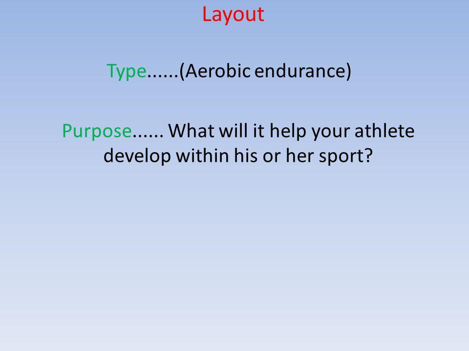 Type......(Aerobic endurance) Purpose......