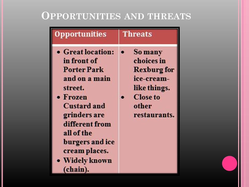 O PPORTUNITIES AND THREATS