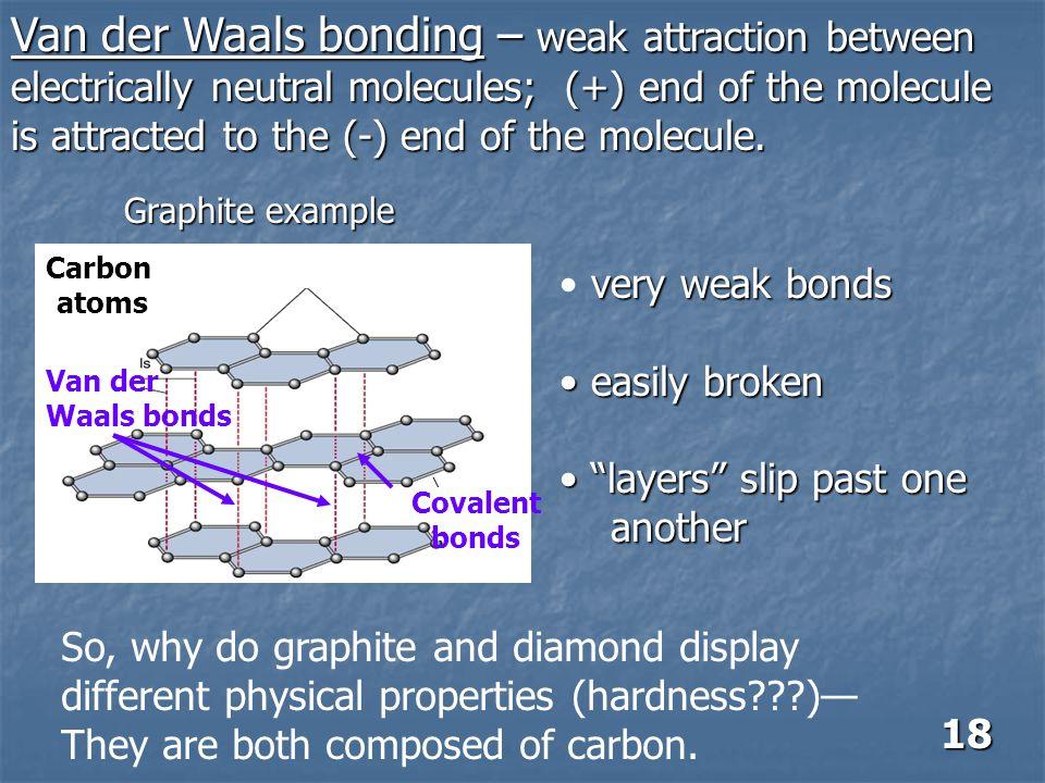 Van der Waals bonding – weak attraction between electrically neutral molecules; (+) end of the molecule is attracted to the (-) end of the molecule. C