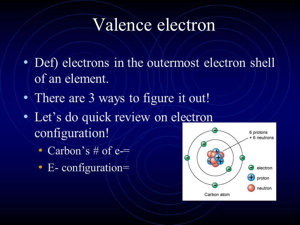 Let's practice.Which has the highest electronegativity.