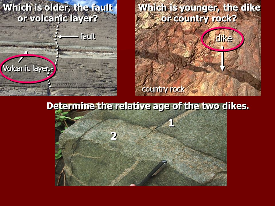 Which is older, the fault or volcanic layer.Which is older, the fault or volcanic layer.