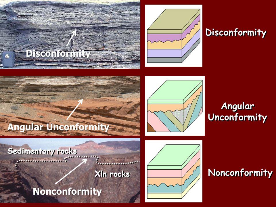 Xln rocks Sedimentary rocks Disconformity Angular Unconformity Angular Unconformity Nonconformity Disconformity Angular Unconformity Nonconformity