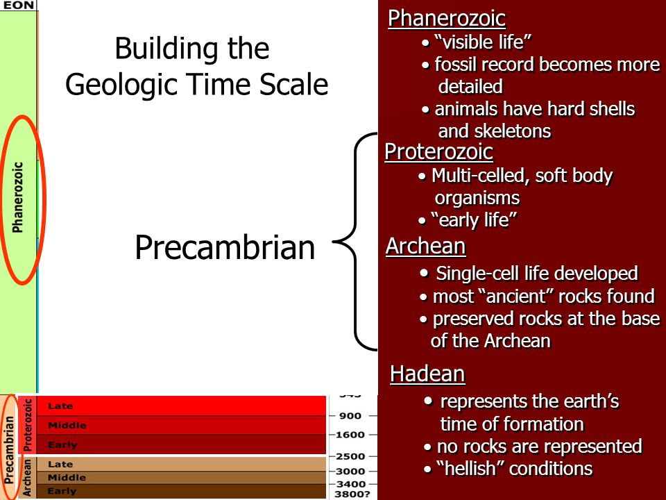 """Hadean represents the earth's time of formation no rocks are represented """"hellish"""" conditions Hadean represents the earth's time of formation no rocks"""