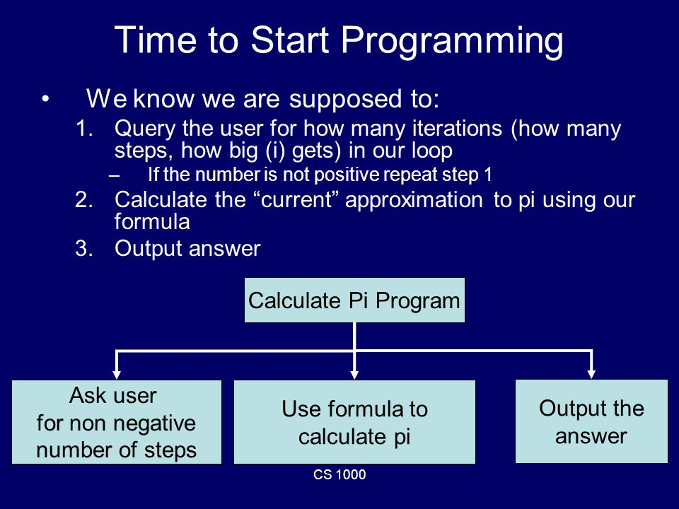 CS 1000 Time to Start Programming We know we are supposed to: 1.Query the user for how many iterations (how many steps, how big (i) gets) in our loop – If the number is not positive repeat step 1 2.Calculate the current approximation to pi using our formula 3.Output answer Calculate Pi Program Ask user for non negative number of steps Use formula to calculate pi Output the answer