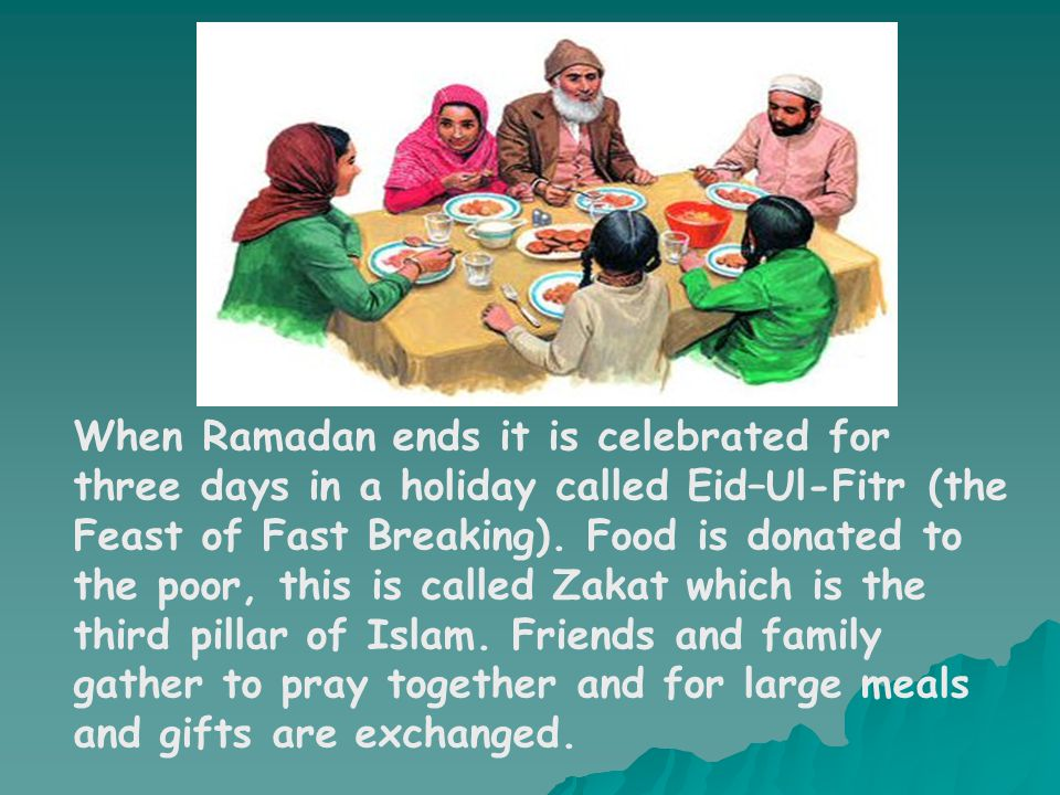 When Ramadan ends it is celebrated for three days in a holiday called Eid–Ul-Fitr (the Feast of Fast Breaking). Food is donated to the poor, this is c