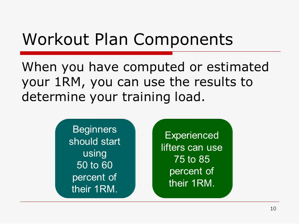 Workout Plan Components When you have computed or estimated your 1RM, you can use the results to determine your training load. Beginners should start