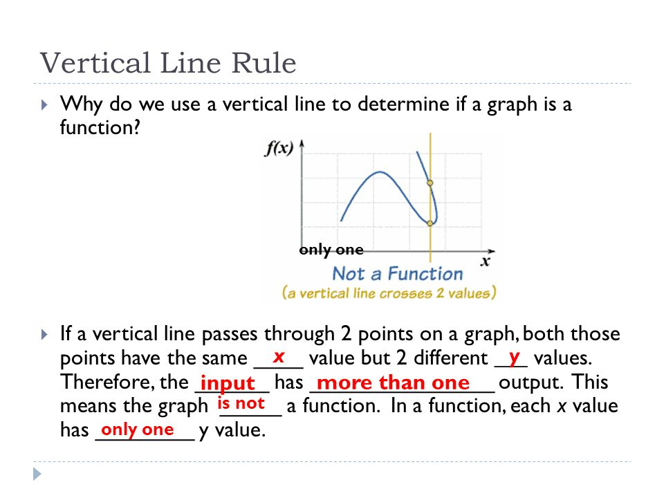 Practice  What does this tell you about this graph.