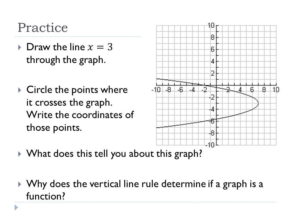 Is the Inverse of the Function a Function. Draw the inverse of the function below.