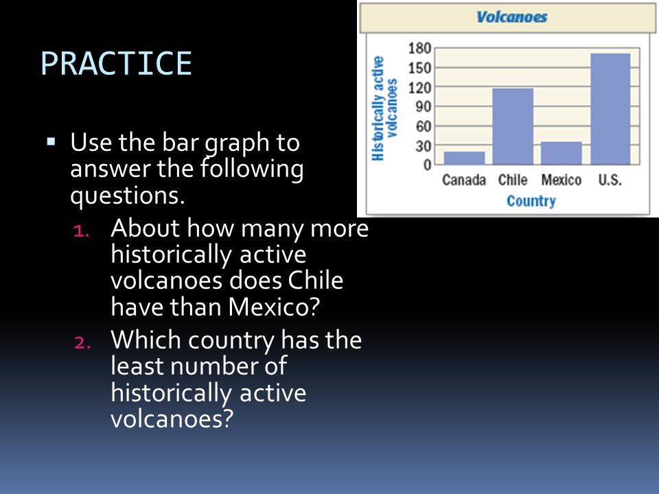 PRACTICE  Use the bar graph to answer the following questions. 1. About how many more historically active volcanoes does Chile have than Mexico? 2. W
