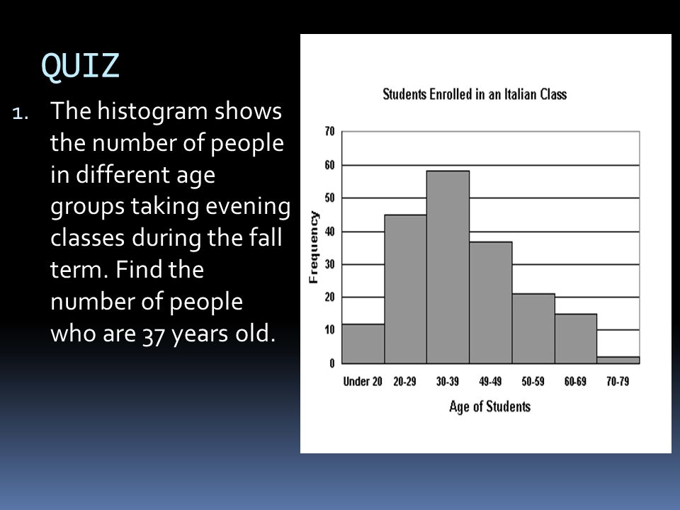 QUIZ 1. The histogram shows the number of people in different age groups taking evening classes during the fall term. Find the number of people who ar