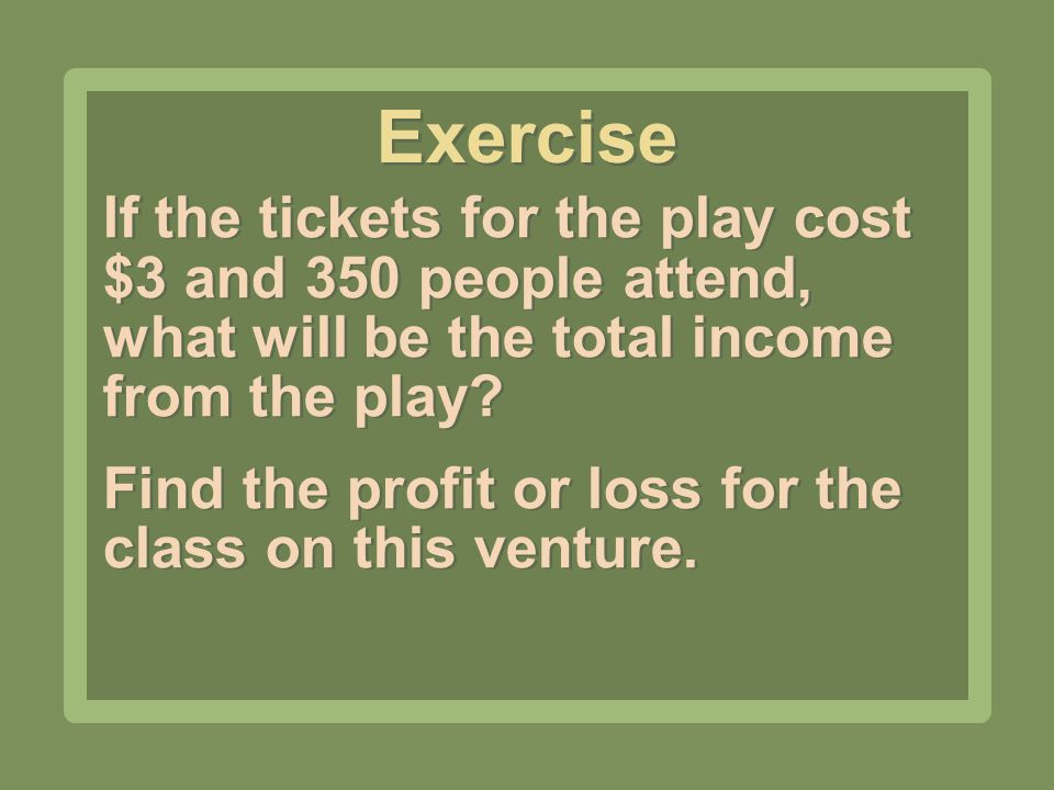 If the tickets for the play cost $3 and 350 people attend, what will be the total income from the play? Find the profit or loss for the class on this