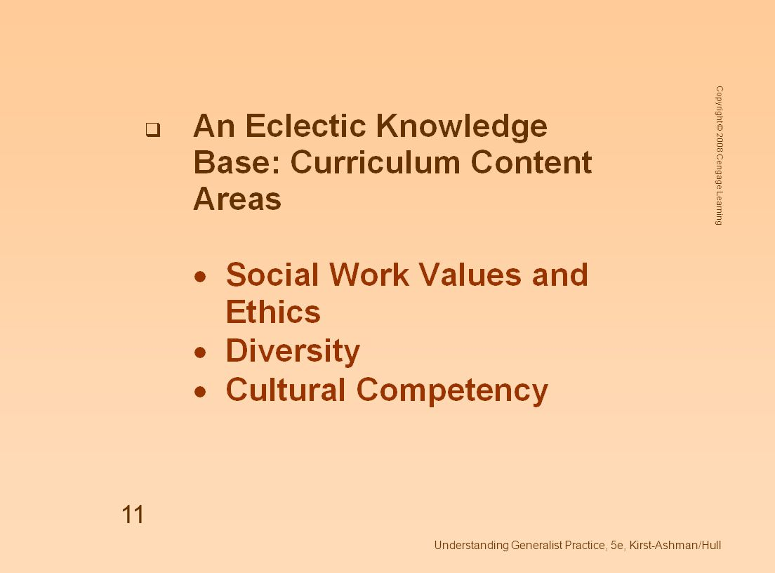 Copyright © 2008 Cengage Learning Understanding Generalist Practice, 5e, Kirst-Ashman/Hull 11