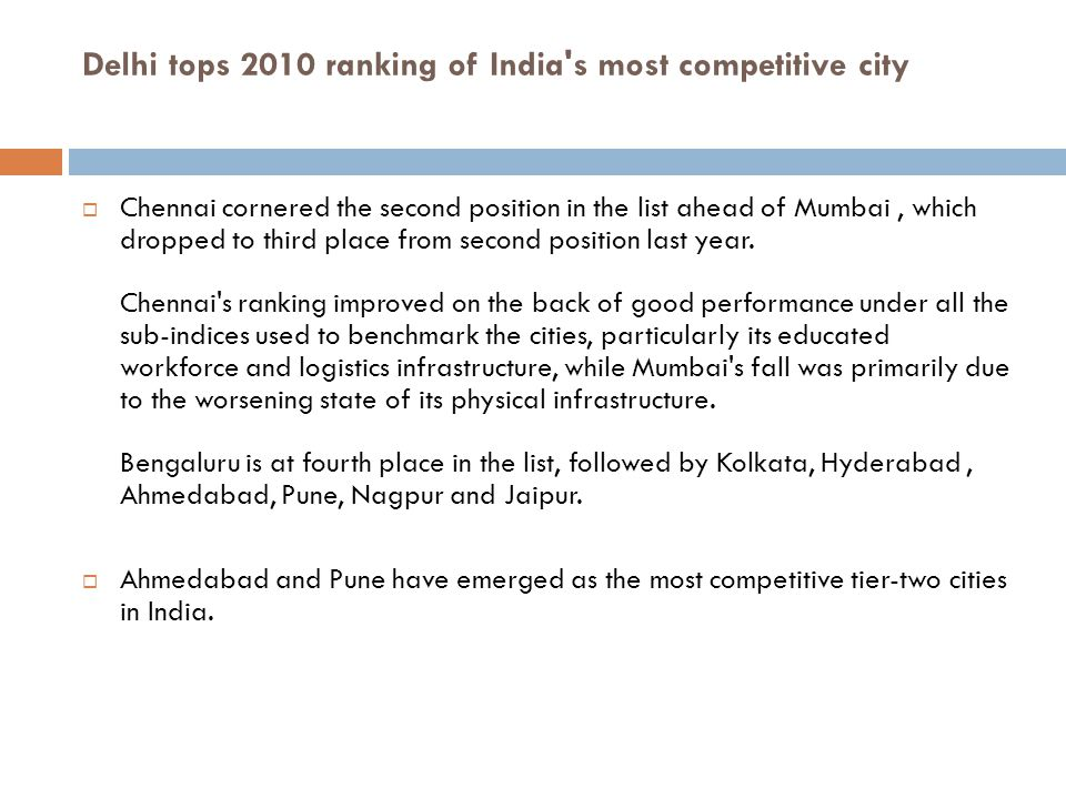 Delhi tops 2010 ranking of India s most competitive city  Chennai cornered the second position in the list ahead of Mumbai, which dropped to third place from second position last year.