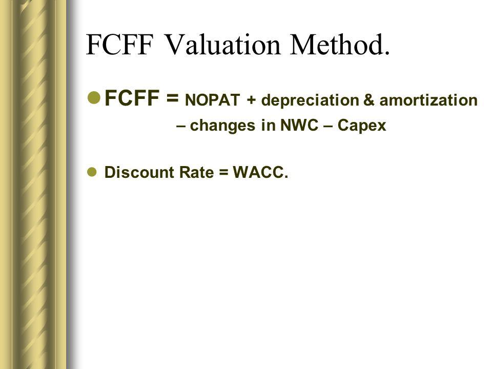 FCFF Valuation Method.