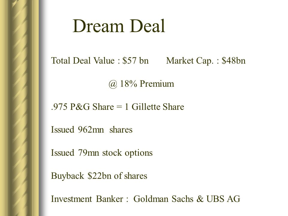 Dream Deal Total Deal Value : $57 bnMarket Cap.