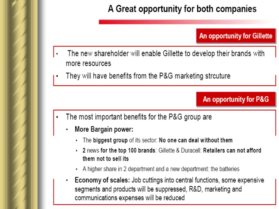 Marketing Approach Global Regional Culture Innovative Social - Responsib ility + + Synergy Economy of Scale P&G can have benefits from the Gillette R&D structure and use its Brand Loyalty P&G can have benefits if they adopt an HYBRID STRUCTURE ; But every change require some cost and they have to do INTEGRATION EFFORT.