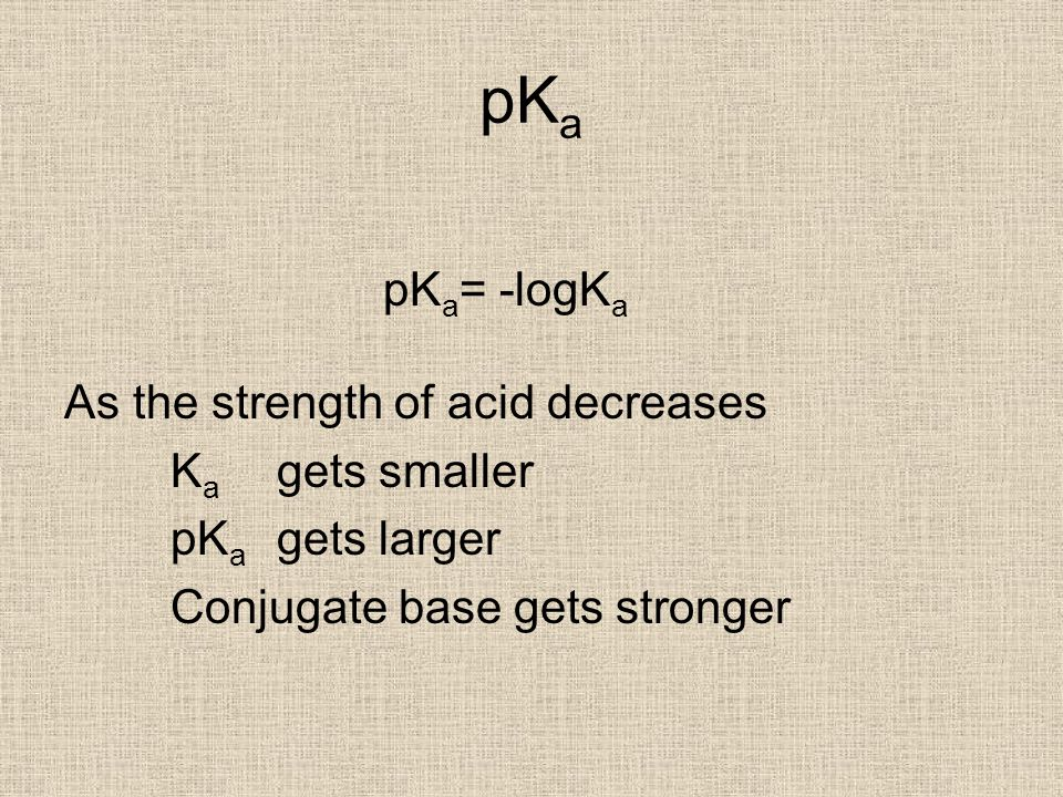 pK a pK a = -logK a As the strength of acid decreases K a gets smaller pK a gets larger Conjugate base gets stronger