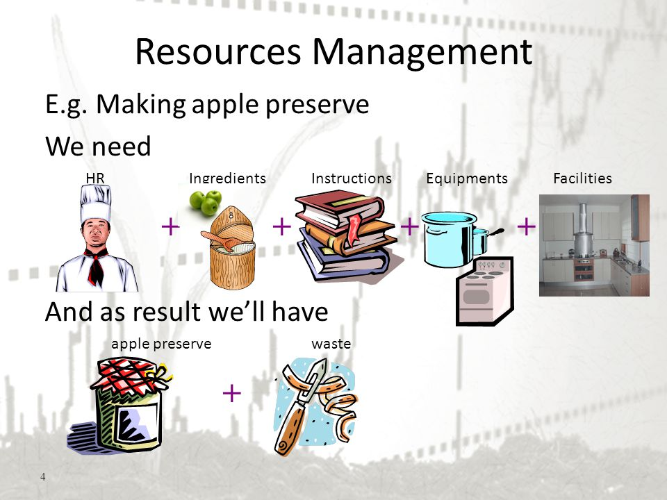 4 Resources Management E.g.
