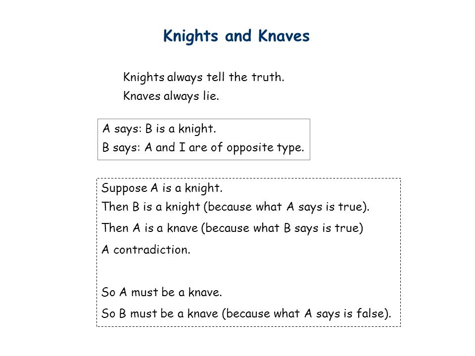 Knights and Knaves Knights always tell the truth. Knaves always lie. A says: B is a knight. B says: A and I are of opposite type. Suppose A is a knigh