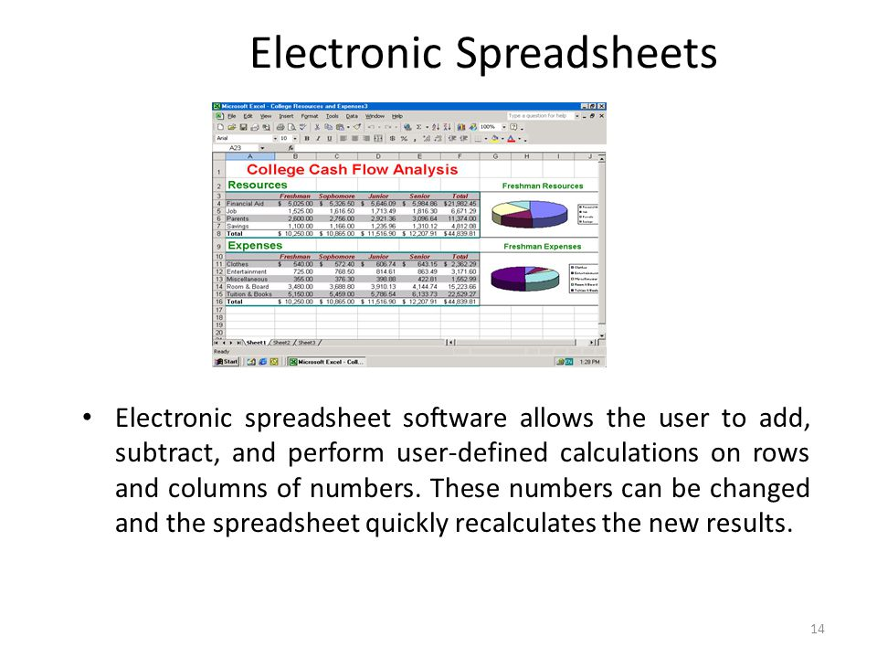 Electronic Spreadsheets Electronic spreadsheet software allows the user to add, subtract, and perform user-defined calculations on rows and columns of numbers.