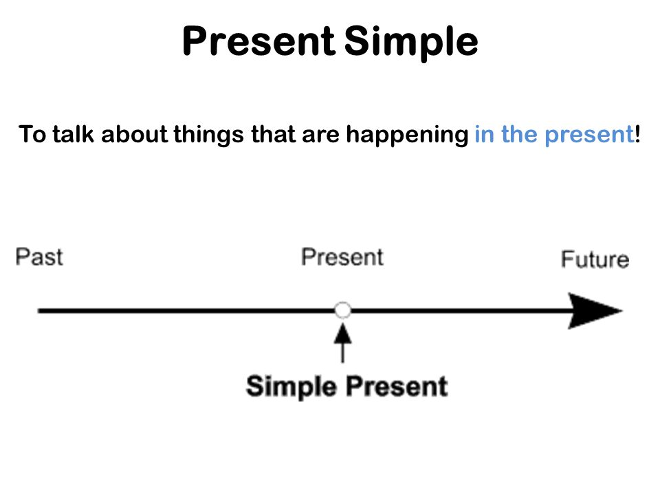 Present Simple To talk about things that are happening in the present!