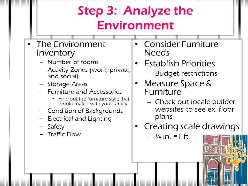 Types of Visual Representations Sample Boards – Contains mounted samples of proposed wall coverings, floor coverings, fabrics, and window treatments.