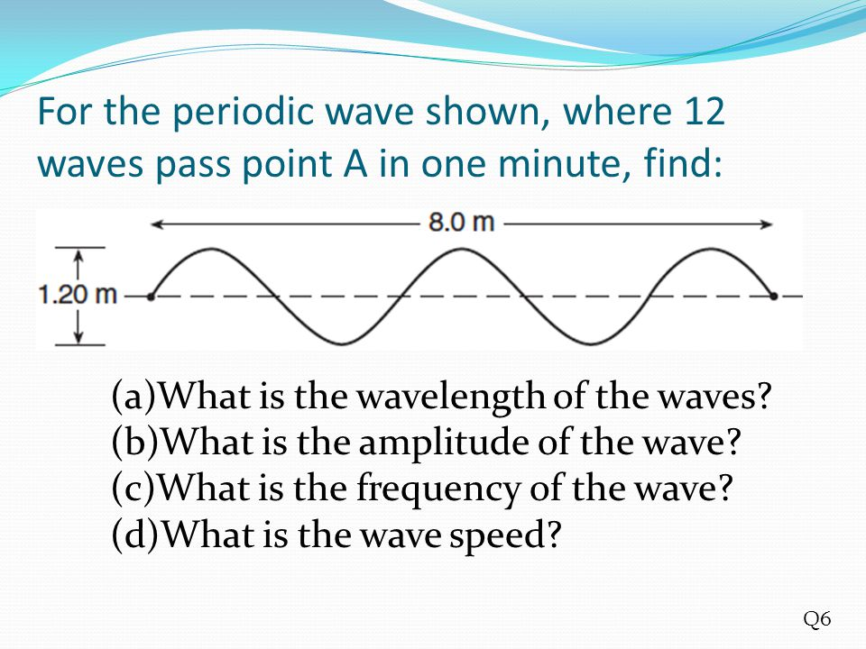 For the periodic wave shown, where 12 waves pass point A in one minute, find: (a)What is the wavelength of the waves? (b)What is the amplitude of the