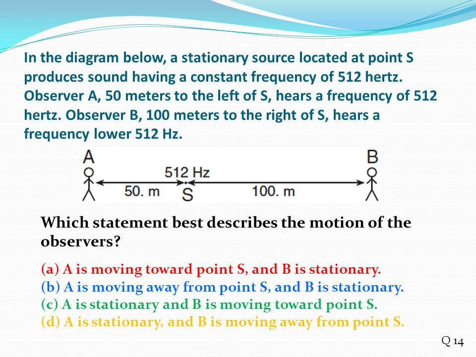 In the diagram below, a stationary source located at point S produces sound having a constant frequency of 512 hertz. Observer A, 50 meters to the lef