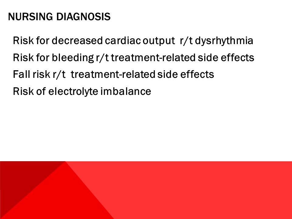 NURSING DIAGNOSIS Risk for decreased cardiac output r/t dysrhythmia Risk for bleeding r/t treatment-related side effects Fall risk r/t treatment-relat