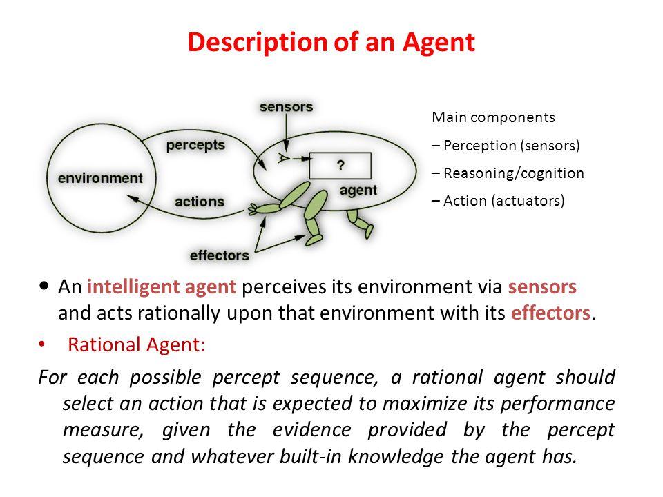 Table Driven/Reflex Agent Architecture