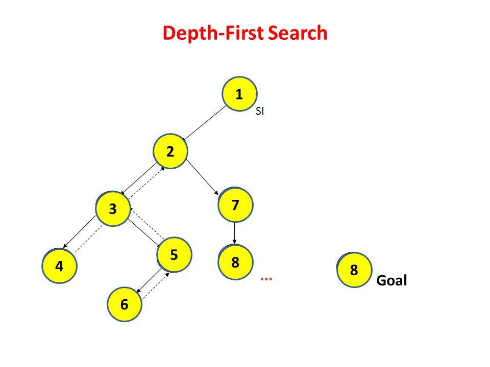 Depth First Search A BC D E F G H I J K LMN O A BC D H I E J K F LM G N O