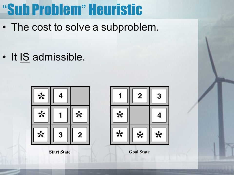 """ Sub Problem "" Heuristic The cost to solve a subproblem. It IS admissible."