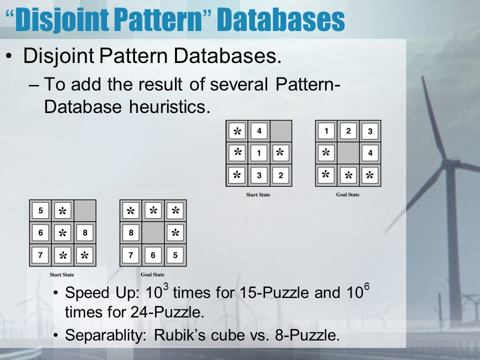 """ Disjoint Pattern "" Databases Disjoint Pattern Databases. –To add the result of several Pattern- Database heuristics. Speed Up: 10 3 times for 15-Puz"